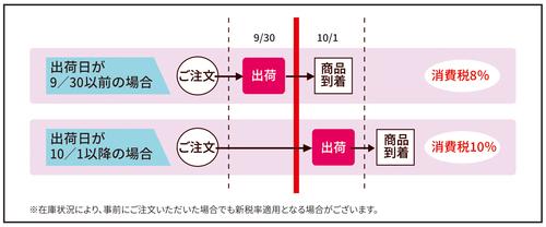 新税率HP告知_画像.jpg